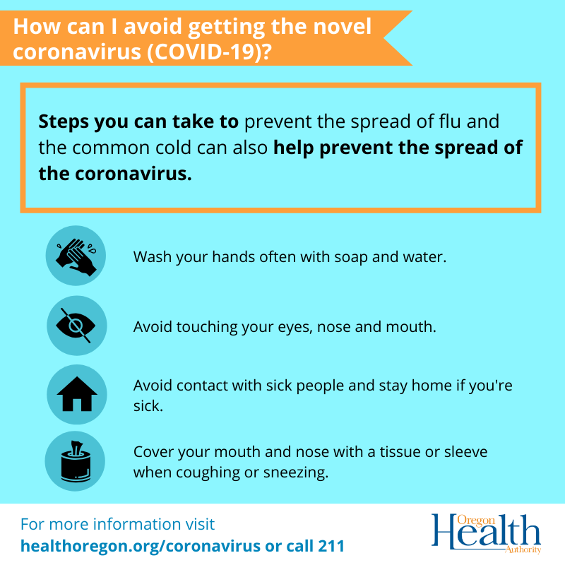 COVID-19 Coronavirus Prevention Tips